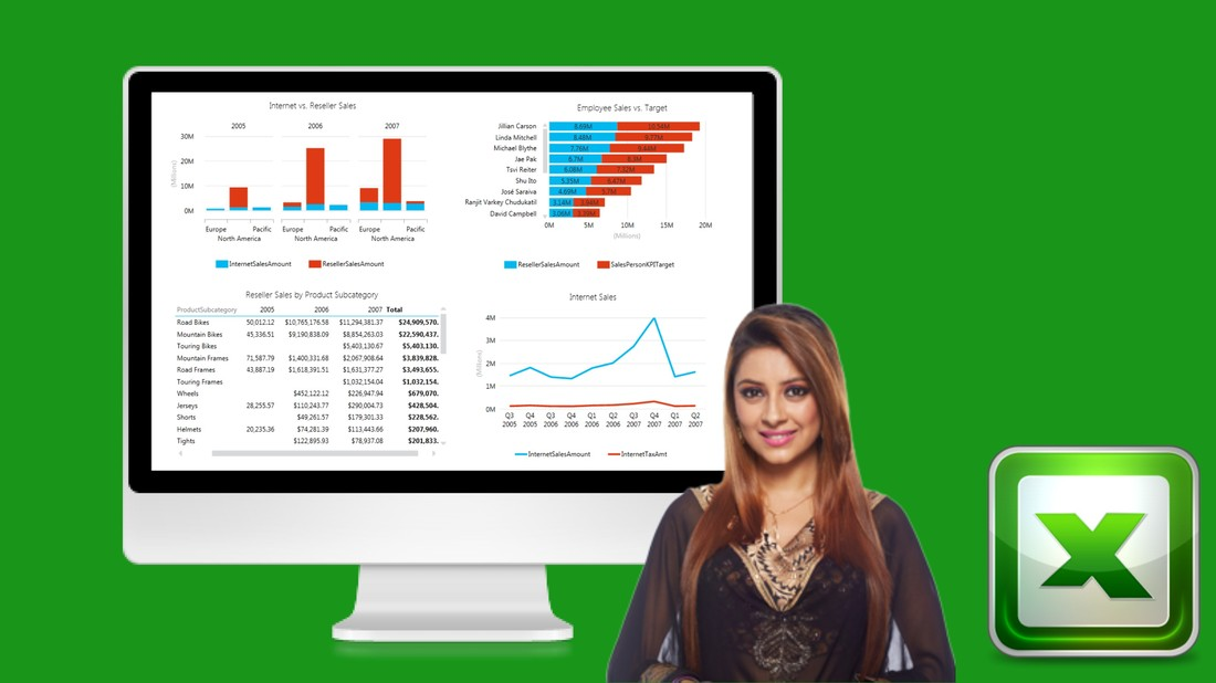 Amazing Reports and Data Analysis with Excel PivotTables